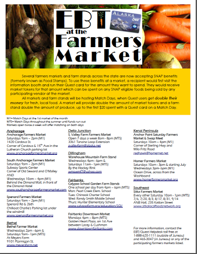 Promoting Healthy Food Access in the 2013 Farmers' Market Season!
